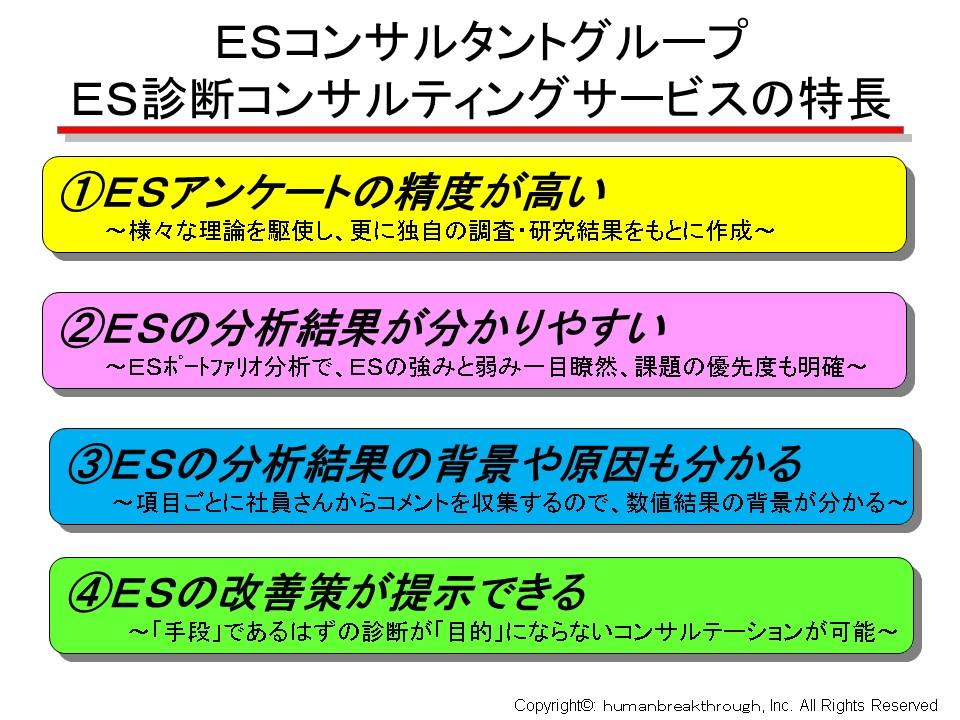 ES診断提案書 - 最新